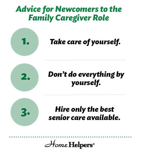 "Graphic with text that says ""Advice for Newcomers to the Family Caregiver Role. 1. Take care of yourself. 2. Don't do everything by yourself. 3. Hire only the best senior care available."""